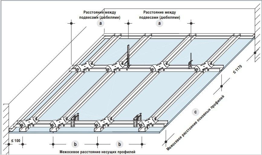 Схема монтажа потолка на