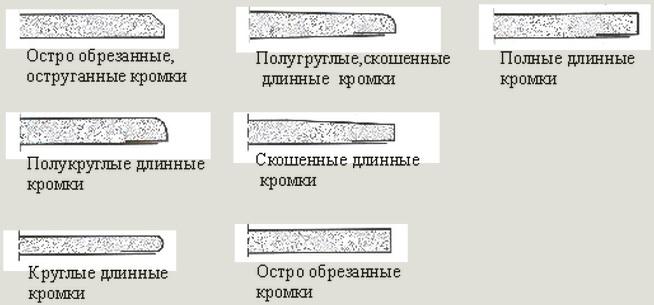 Разновидности кромки материала
