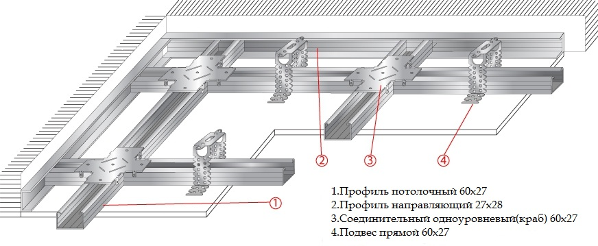 Металлический каркас под обшивкой