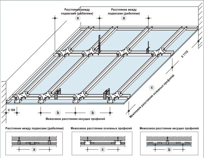 Схема каркаса потолка с крабами