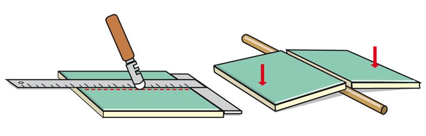 Правила разрезания листов материала