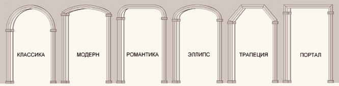 Как из дверного проема сделать арку своими руками
