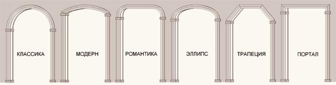2-tip-arok