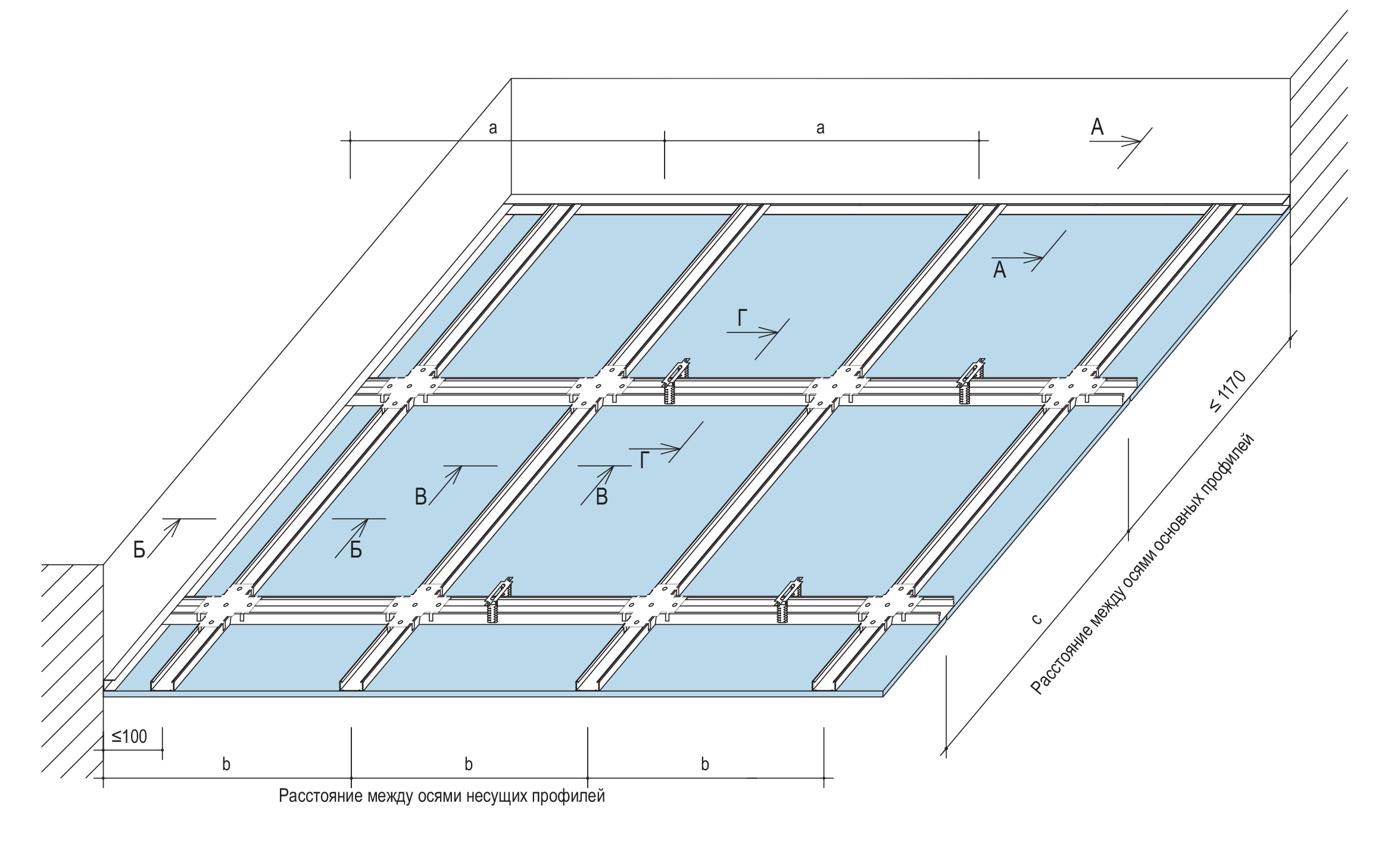 схема крепления направляющих потолка гипсокартон
