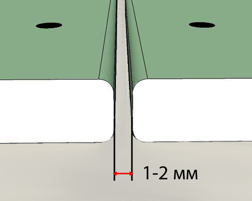 Схема укладки гипсокартона