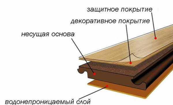 sredstvo-dlya-obnovleniya-laminata_23